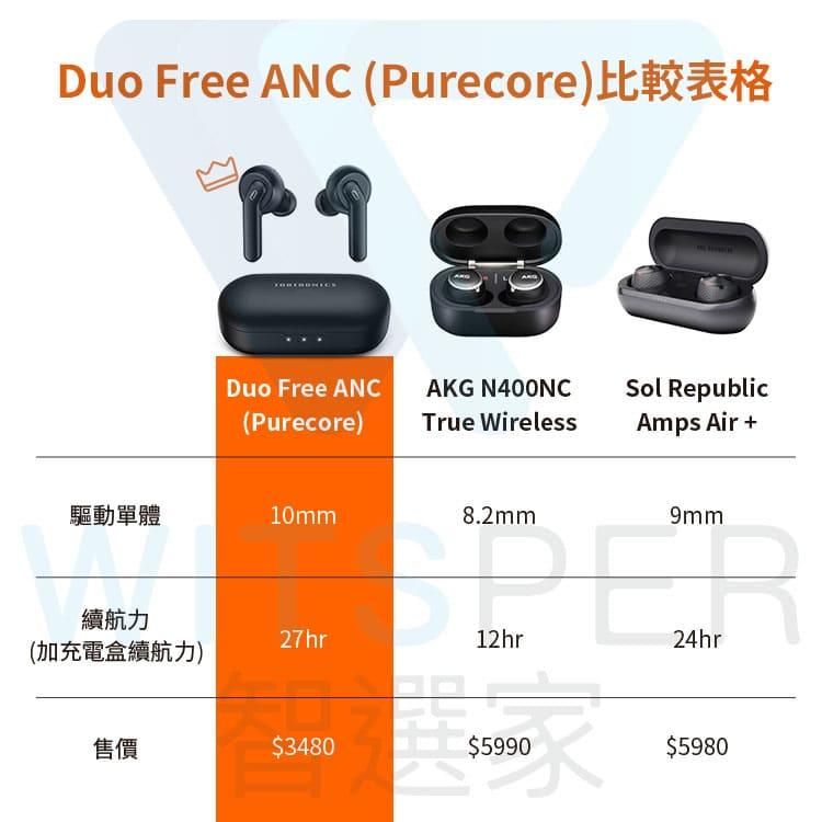 流線美型ANC降噪真無線藍牙耳機