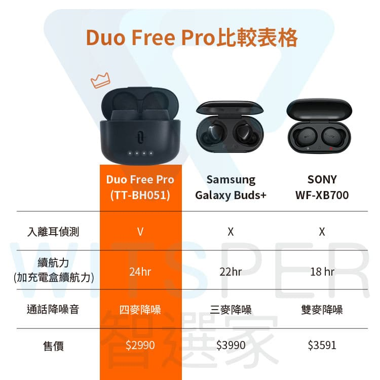 Duo Free+升級款